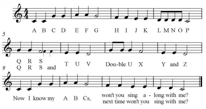 800px-Alphabet_song[1]